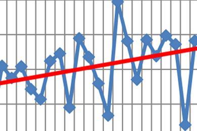 Cuantificación de proyecciones de series